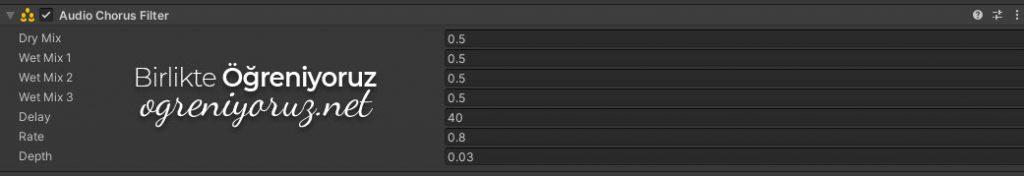 Audio Chorus Filter
