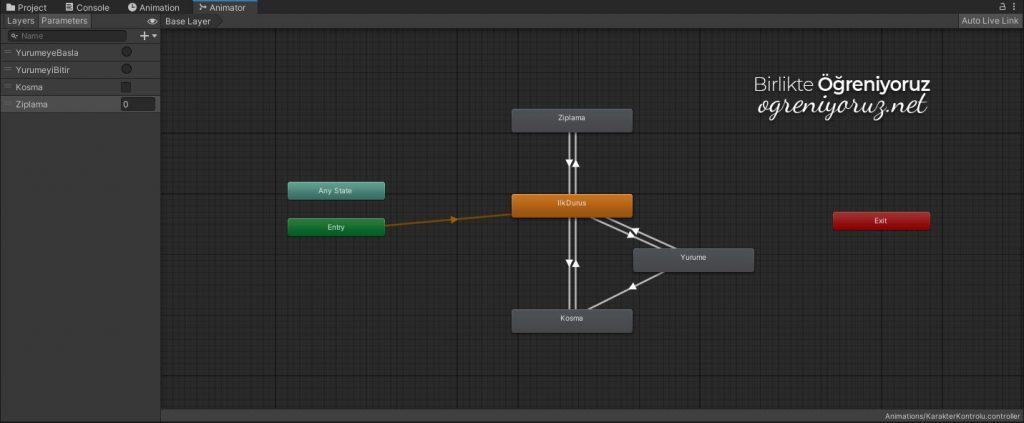 Animasyon Geçişleri Controller Yapısı