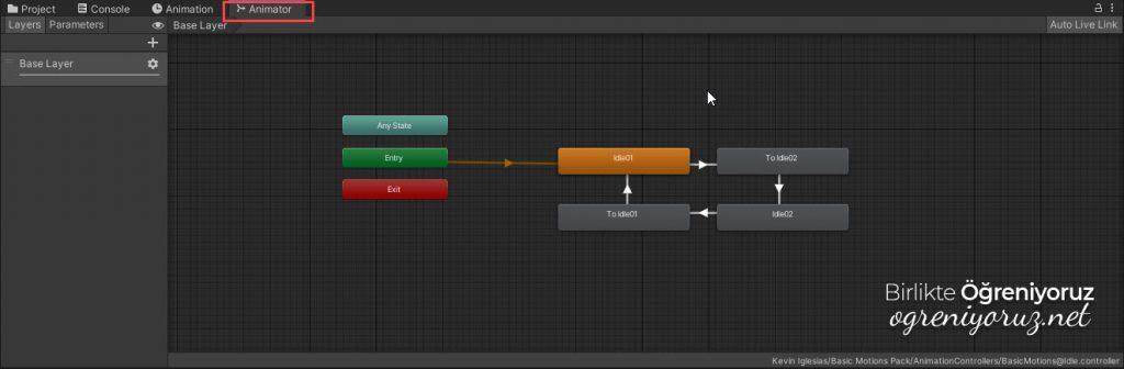 Unity Animator Controller Yapısı