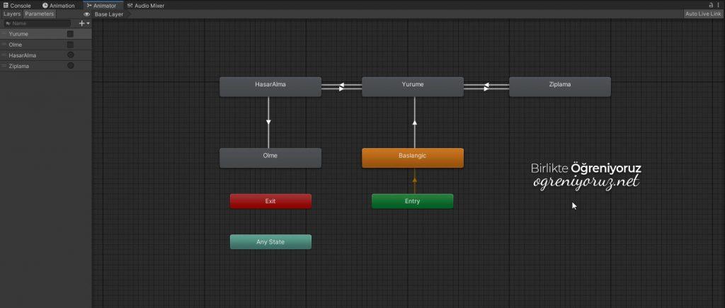 Düşman karakterleri animator yapısı