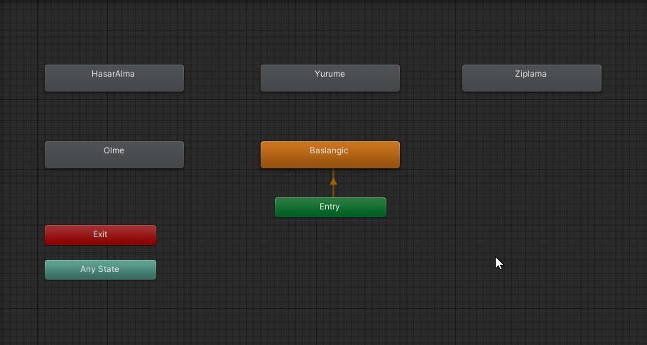 Karakter animasyonları için controller yapısı